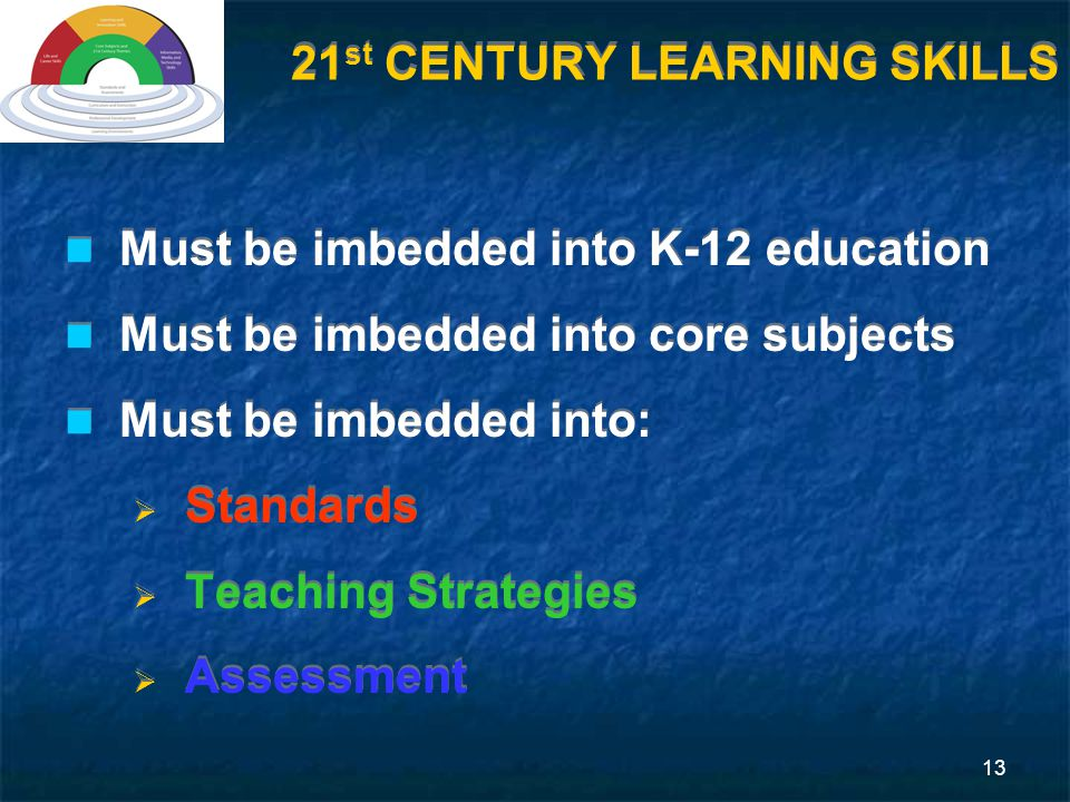 13 21 st CENTURY LEARNING SKILLS Must be imbedded into K-12 education Must be imbedded into core subjects Must be imbedded into:  Standards  Teaching Strategies  Assessment Must be imbedded into K-12 education Must be imbedded into core subjects Must be imbedded into:  Standards  Teaching Strategies  Assessment