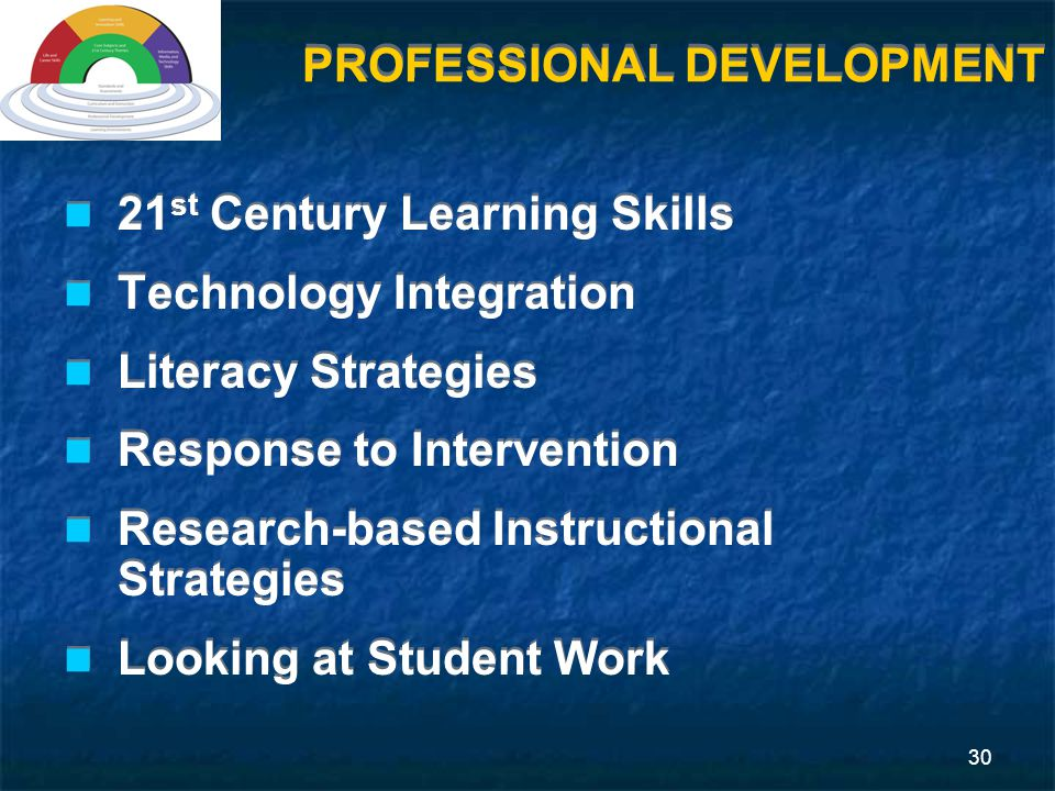 30 PROFESSIONAL DEVELOPMENT 21 st Century Learning Skills Technology Integration Literacy Strategies Response to Intervention Research-based Instructional Strategies Looking at Student Work 21 st Century Learning Skills Technology Integration Literacy Strategies Response to Intervention Research-based Instructional Strategies Looking at Student Work
