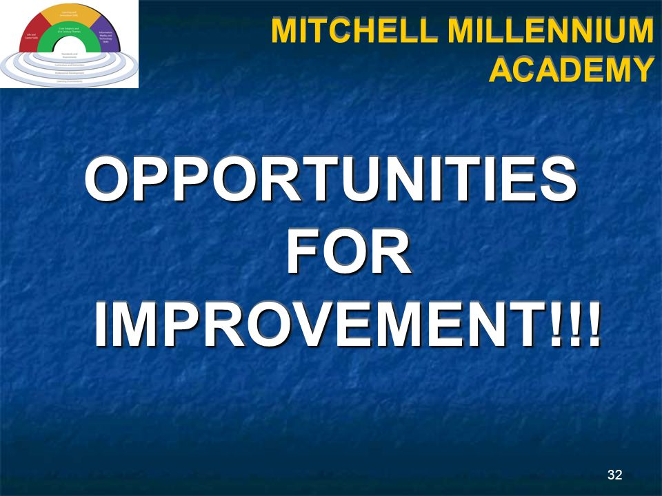 32 OPPORTUNITIES FOR IMPROVEMENT!!! MITCHELL MILLENNIUM ACADEMY