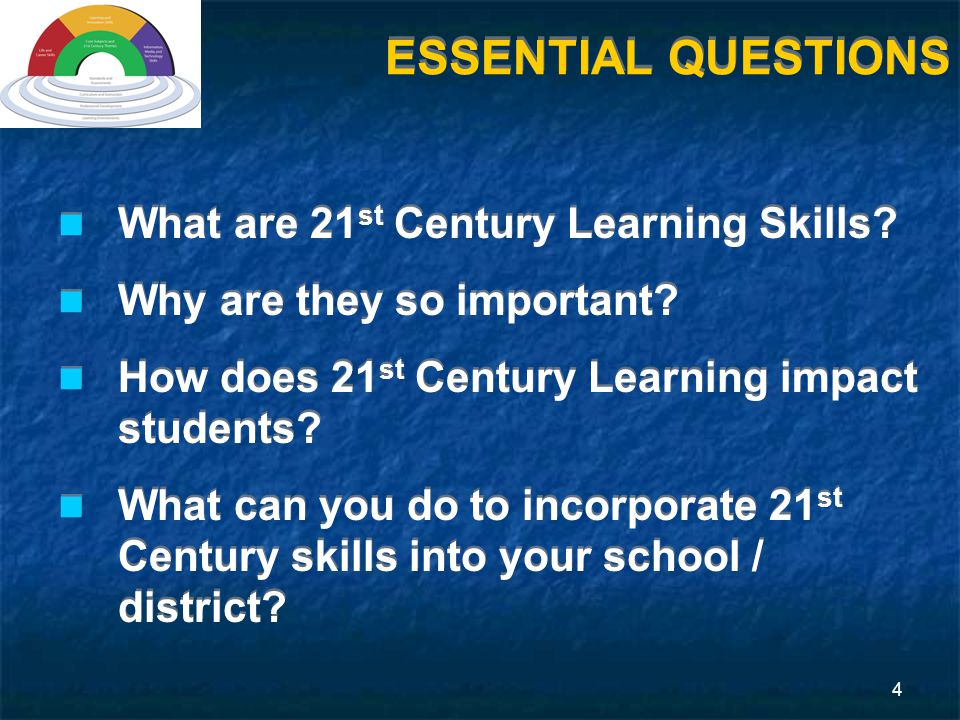 4 ESSENTIAL QUESTIONS What are 21 st Century Learning Skills.