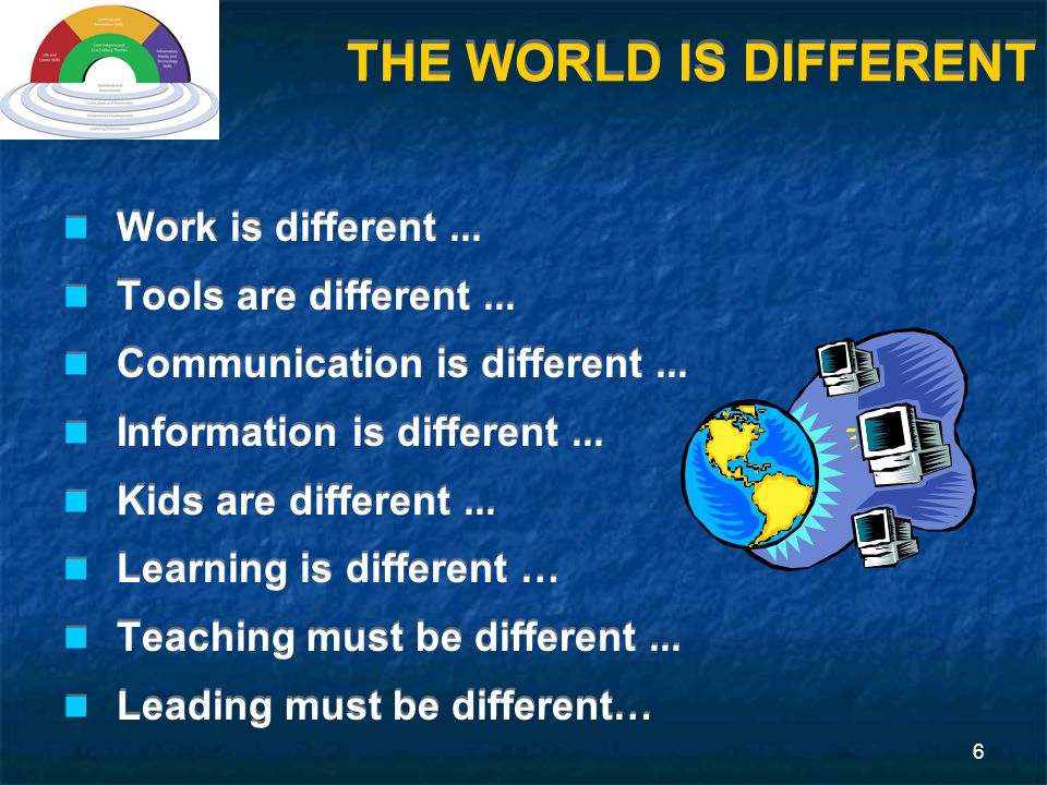 6 THE WORLD IS DIFFERENT Work is different... Tools are different...