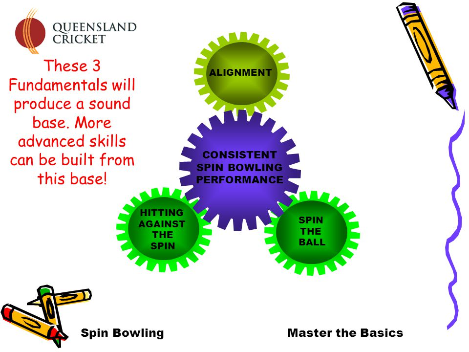 SPIN THE BALL HITTING AGAINST THE SPIN ALIGNMENT CONSISTENT SPIN BOWLING PERFORMANCE Spin BowlingMaster the Basics These 3 Fundamentals will produce a sound base.