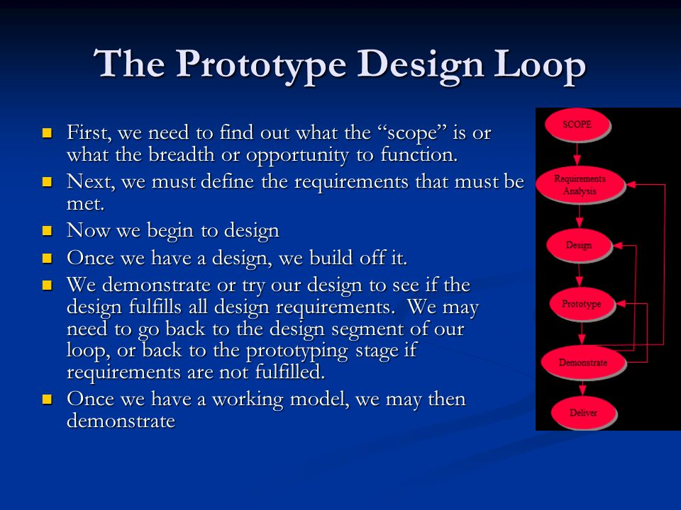 The Prototype Design Loop First, we need to find out what the scope is or what the breadth or opportunity to function.