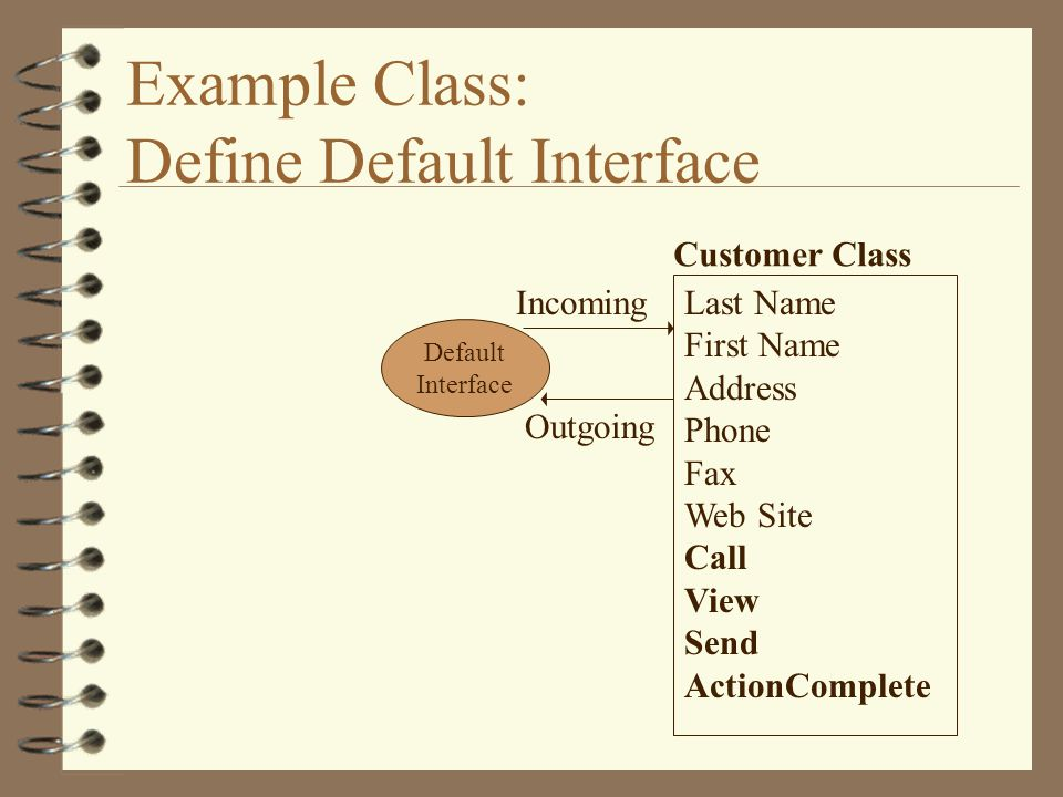 Example Class: Define Default Interface Last Name First Name Address Phone Fax Web Site Call View Send ActionComplete Customer Class Default Interface Incoming Outgoing