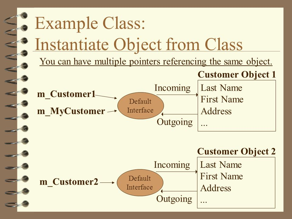 Example Class: Instantiate Object from Class Customer Object 1 Last Name First Name Address...