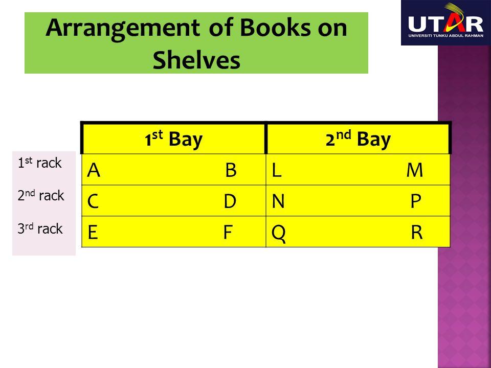 1 st Bay2 nd Bay A BL M C DN P E FQ R 1 st rack 2 nd rack 3 rd rack Arrangement of Books on Shelves