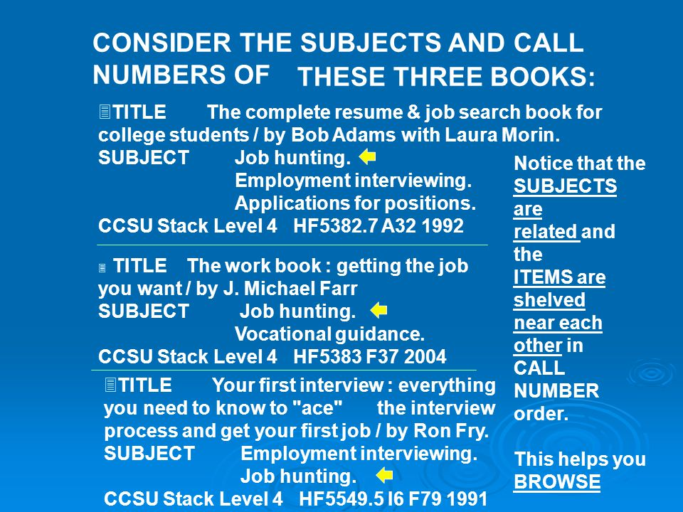  TITLE The complete resume & job search book for college students / by Bob Adams with Laura Morin.