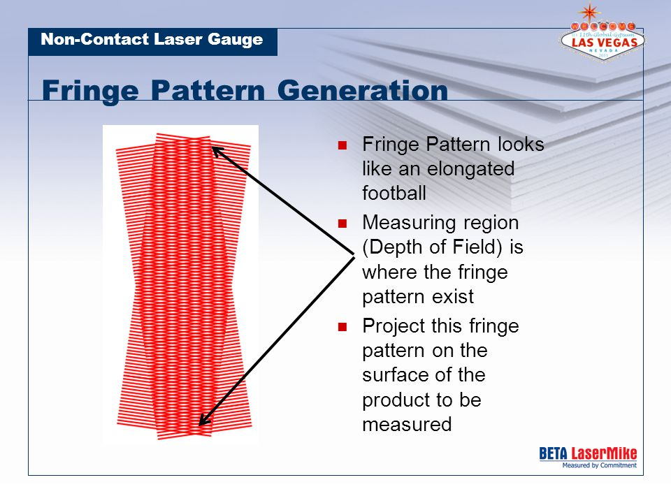 Non-Contact Laser Gauge Fringe Pattern Generation Fringe Pattern looks like an elongated football Measuring region (Depth of Field) is where the fringe pattern exist Project this fringe pattern on the surface of the product to be measured