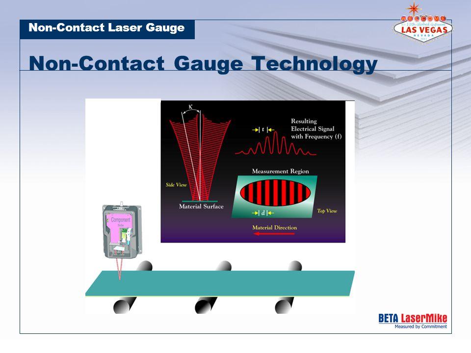 Non-Contact Laser Gauge Non-Contact Gauge Technology