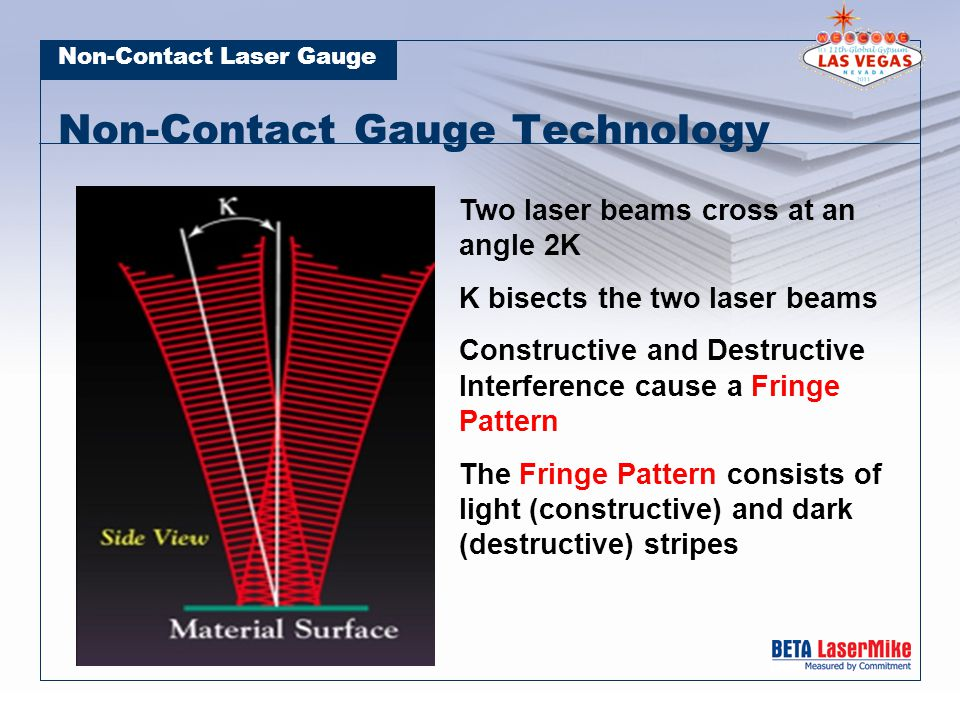 Non-Contact Laser Gauge Non-Contact Gauge Technology Two laser beams cross at an angle 2K K bisects the two laser beams Constructive and Destructive Interference cause a Fringe Pattern The Fringe Pattern consists of light (constructive) and dark (destructive) stripes