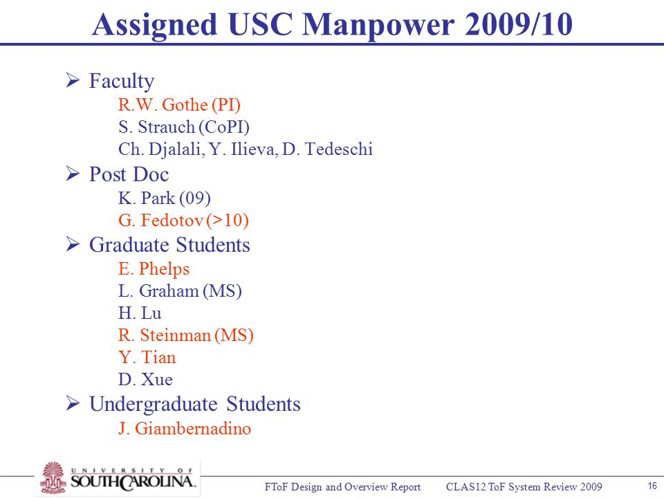 FToF Design and Overview Report CLAS12 ToF System Review 2009 16 Assigned USC Manpower 2009/10  Faculty R.W.
