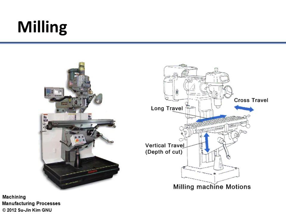 Machining Manufacturing Processes © 2012 Su-Jin Kim GNU Milling