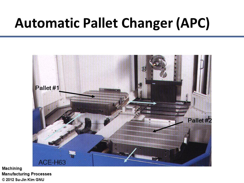 Machining Manufacturing Processes © 2012 Su-Jin Kim GNU Automatic Pallet Changer (APC) Pallet #1 Pallet #2