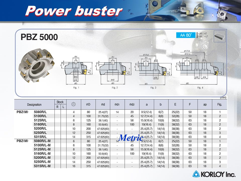 Power buster Metric