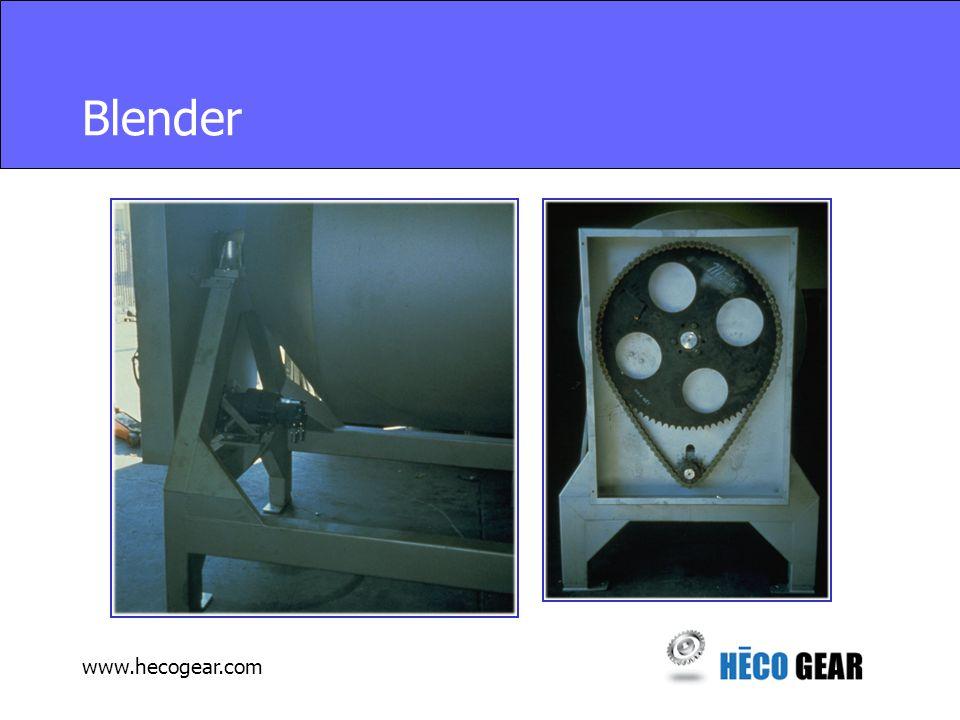 www.hecogear.com Blender