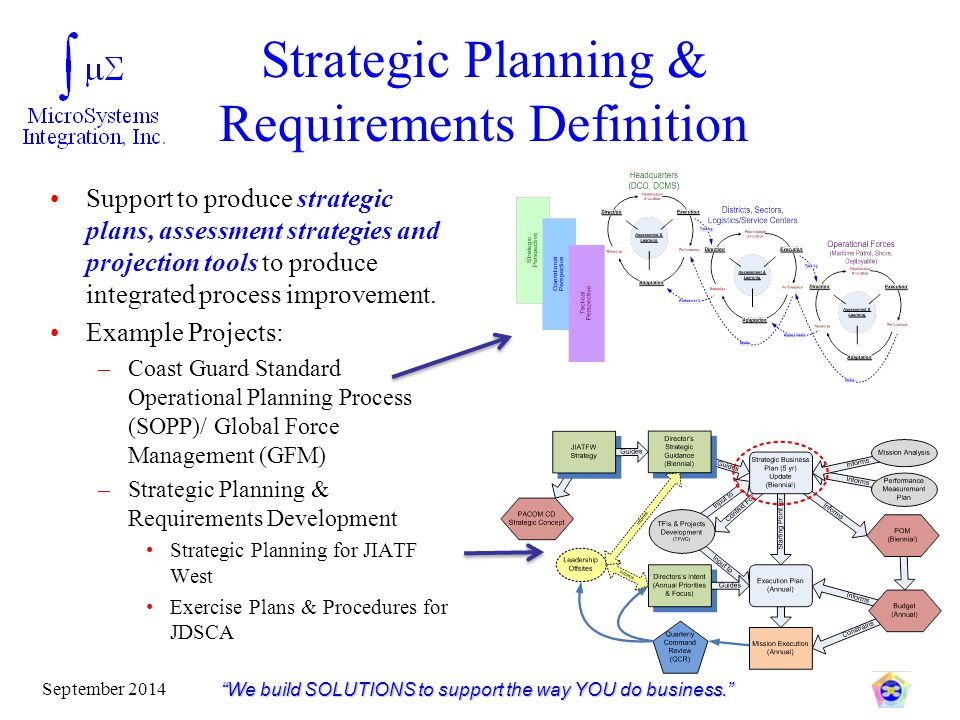 """Strategic Planning & Requirements Definition """"We build SOLUTIONS to support the way YOU do business."""" September 2014 Support to produce strategic plan"""