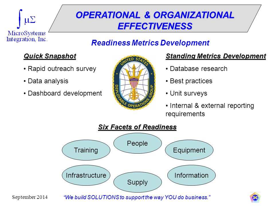 """""""We build SOLUTIONS to support the way YOU do business."""" September 2014 Readiness Metrics Development OPERATIONAL & ORGANIZATIONAL EFFECTIVENESS Six F"""