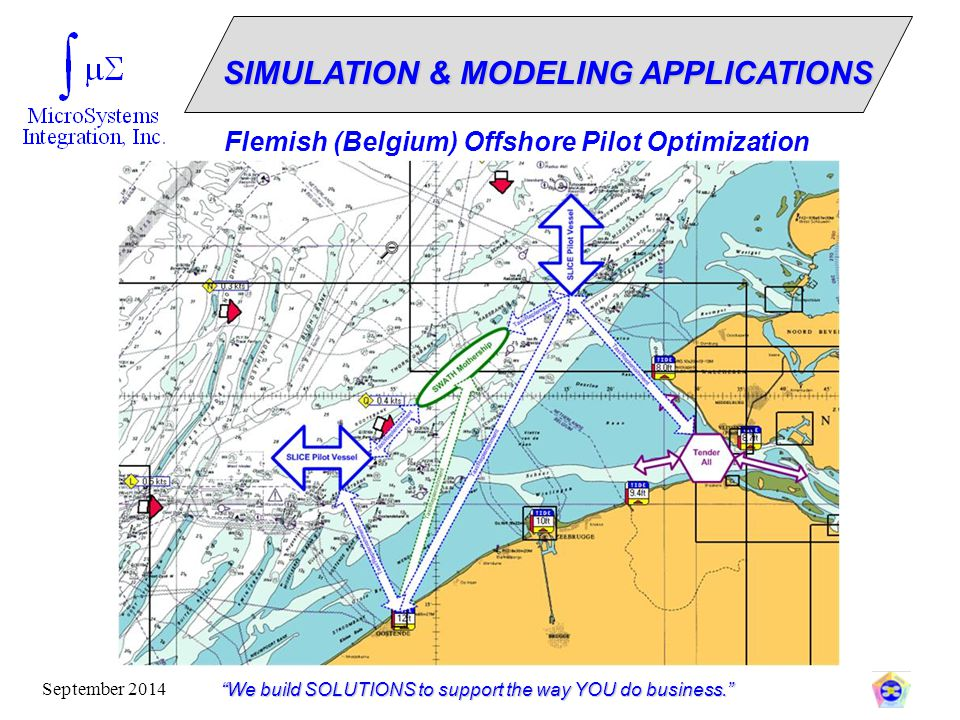 """""""We build SOLUTIONS to support the way YOU do business."""" September 2014 SIMULATION & MODELING APPLICATIONS Flemish (Belgium) Offshore Pilot Optimizati"""
