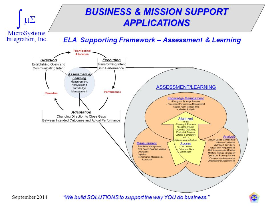 """""""We build SOLUTIONS to support the way YOU do business."""" September 2014 ELA Supporting Framework – Assessment & Learning BUSINESS & MISSION SUPPORT AP"""