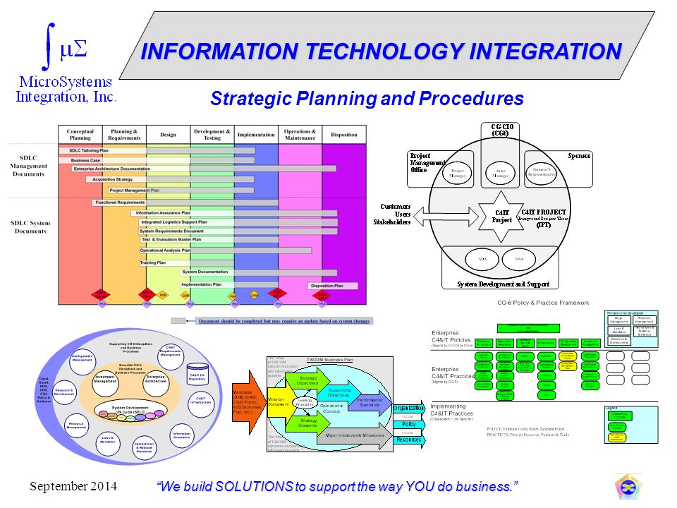 """""""We build SOLUTIONS to support the way YOU do business."""" September 2014 Strategic Planning and Procedures INFORMATION TECHNOLOGY INTEGRATION"""