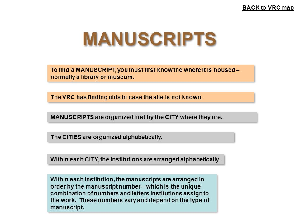 MANUSCRIPTS To find a MANUSCRIPT, you must first know the where it is housed – normally a library or museum.