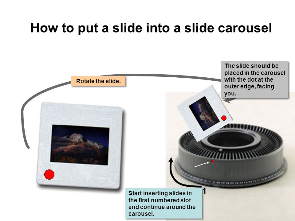 How to put a slide into a slide carousel Rotate the slide.