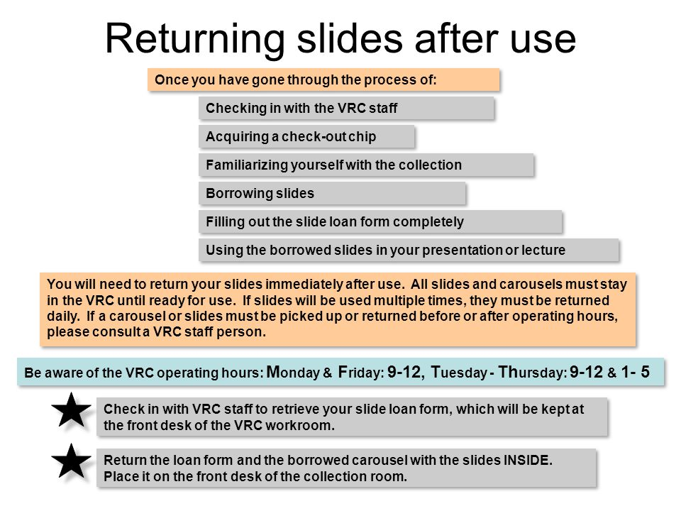 Returning slides after use Once you have gone through the process of: Checking in with the VRC staff Acquiring a check-out chip Familiarizing yourself with the collection Borrowing slides Filling out the slide loan form completely You will need to return your slides immediately after use.
