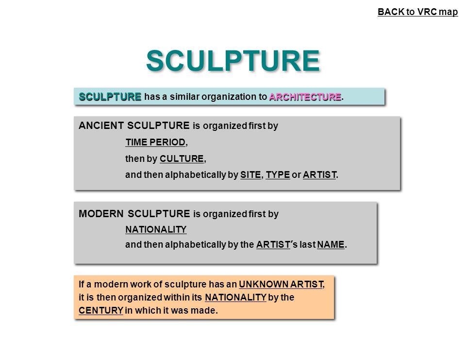 SCULPTURE SCULPTURE ARCHITECTURE SCULPTURE has a similar organization to ARCHITECTURE.