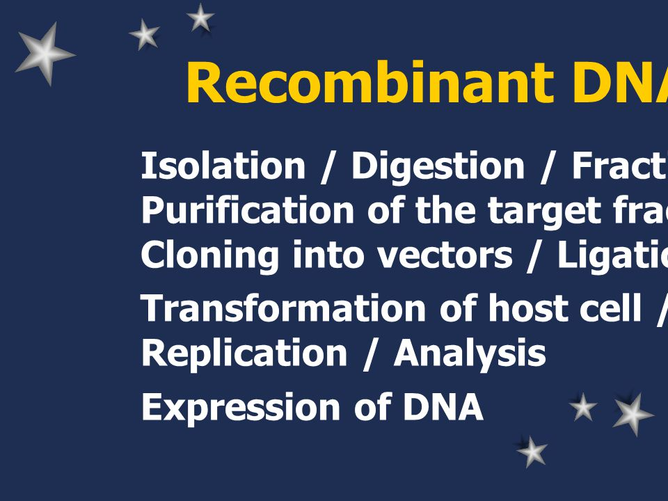 Recombination Specifically cut and join DNA Cut: digestion Join: ligation First steps for cloning Recombinant DNA