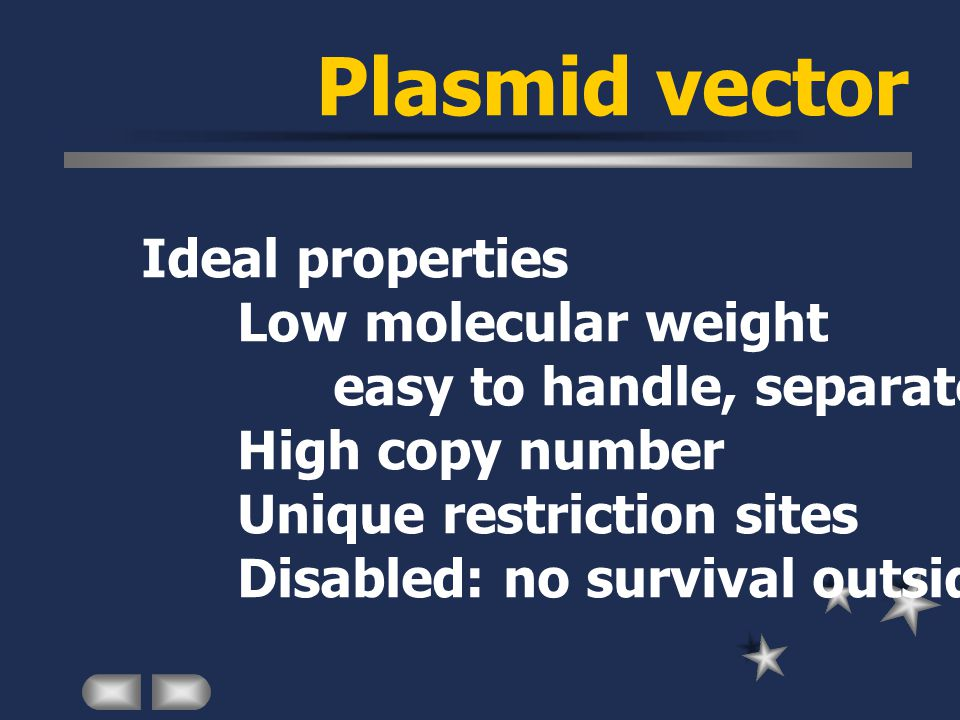 Plasmid vector Ideal properties Low molecular weight easy to handle, separate & purify High copy number Unique restriction sites Disabled: no survival outside lab