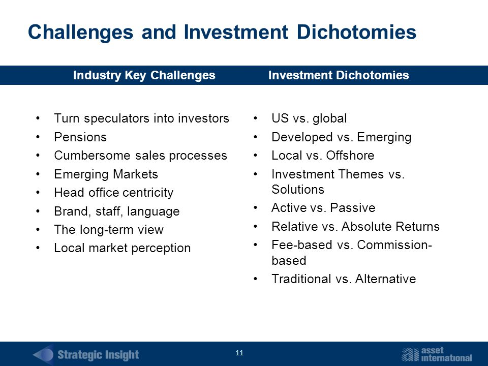 11 Challenges and Investment Dichotomies Turn speculators into investors Pensions Cumbersome sales processes Emerging Markets Head office centricity Brand, staff, language The long-term view Local market perception US vs.