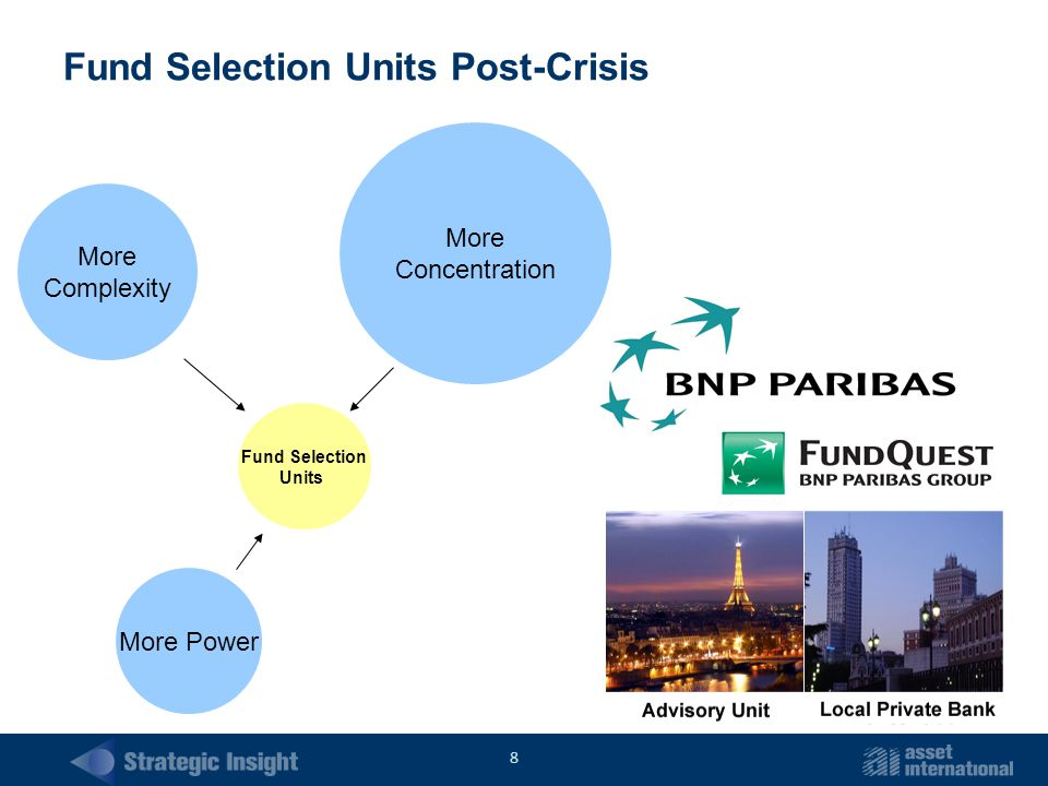 8 Fund Selection Units More Power Fund Selection Units Post-Crisis More Complexity More Concentration