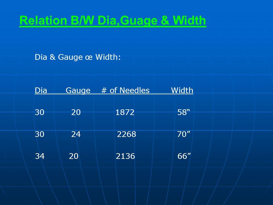 "Relation B/W Dia,Guage & Width Dia & Gauge œ Width: Dia Gauge # of Needles Width 3020 1872 58"" 3024 2268 70"" 34 20 2136 66"""
