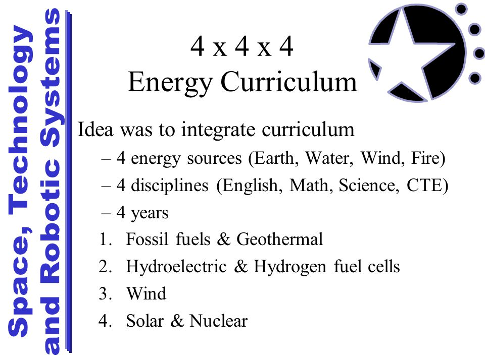 4 x 4 x 4 Energy Curriculum Idea was to integrate curriculum –4 energy sources (Earth, Water, Wind, Fire) –4 disciplines (English, Math, Science, CTE) –4 years 1.Fossil fuels & Geothermal 2.Hydroelectric & Hydrogen fuel cells 3.Wind 4.Solar & Nuclear