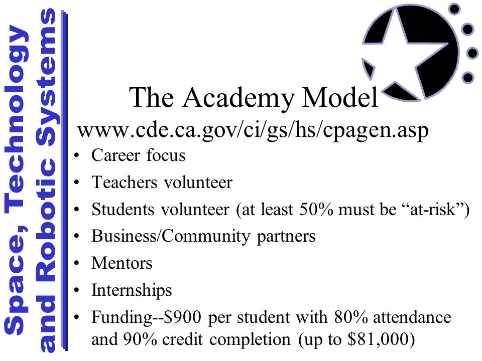 The Academy Model www.cde.ca.gov/ci/gs/hs/cpagen.asp Career focus Teachers volunteer Students volunteer (at least 50% must be at-risk ) Business/Community partners Mentors Internships Funding--$900 per student with 80% attendance and 90% credit completion (up to $81,000)