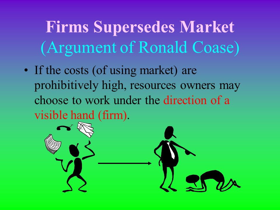 Firms Supersedes Market (Argument of Ronald Coase) Without firms, there will be multilateral contracts among individuals (buyers and resource owners)