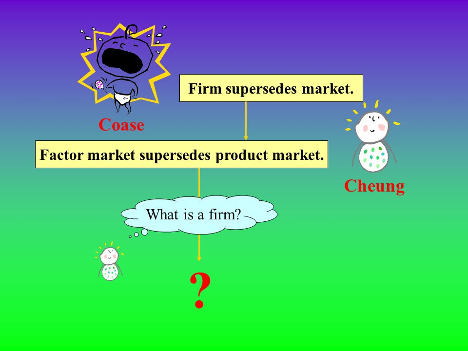 Firm supersedes market. Coase Factor market supersedes product market.