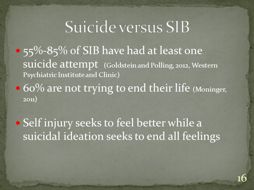 55%-85% of SIB have had at least one suicide attempt (Goldstein and Polling, 2012, Western Psychiatric Institute and Clinic) 60% are not trying to end their life (Moninger, 2011) Self injury seeks to feel better while a suicidal ideation seeks to end all feelings 16