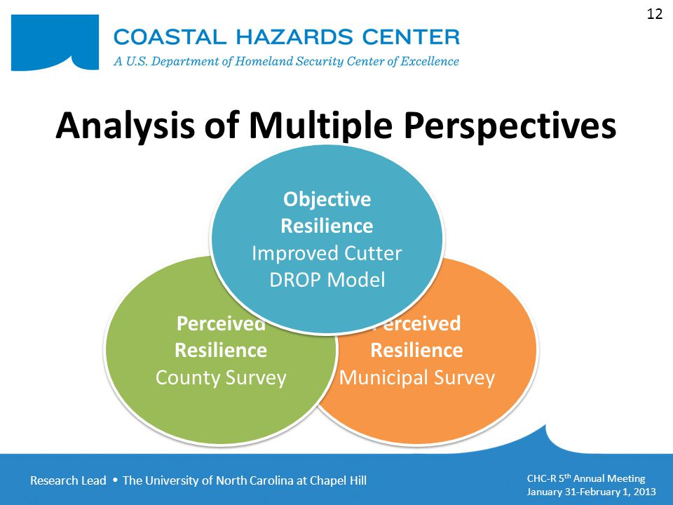 Research Lead  The University of North Carolina at Chapel Hill CHC-R 5 th Annual Meeting January 31-February 1, 2013 12 Analysis of Multiple Perspectives Perceived Resilience Municipal Survey Perceived Resilience Municipal Survey Perceived Resilience County Survey Perceived Resilience County Survey Objective Resilience Improved Cutter DROP Model Objective Resilience Improved Cutter DROP Model