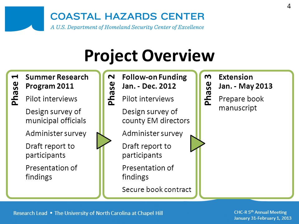 Research Lead  The University of North Carolina at Chapel Hill CHC-R 5 th Annual Meeting January 31-February 1, 2013 15 Research Linkages Community Report to survey participants on municipal and county level Presentation at Harte Research Institute Webpage: localgovt.wordpress.com Student Undergraduate research assistants at TAMUCC Summer intern program including multiple universities Incorporated survey data into teaching statistical methods