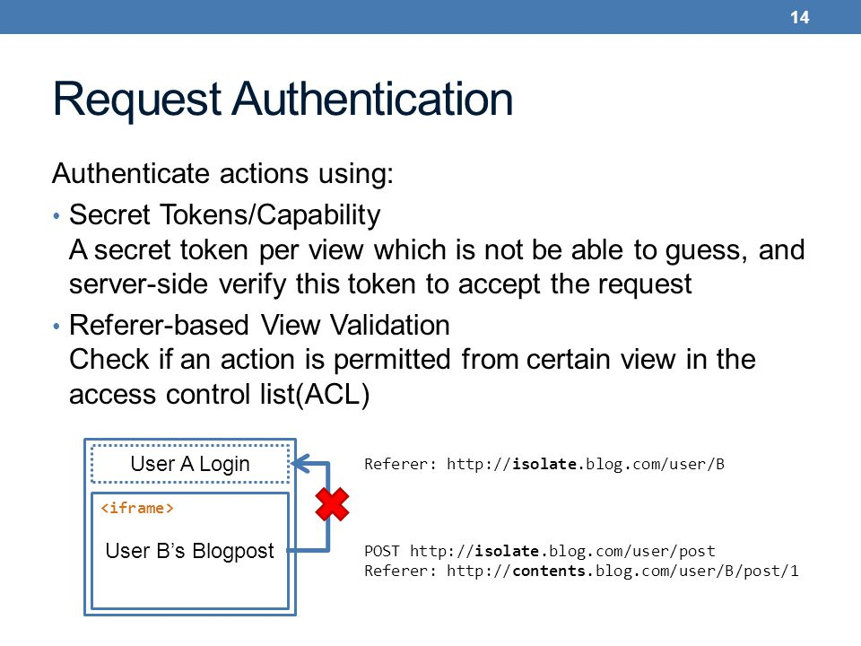 Request Authentication Authenticate actions using: Secret Tokens/Capability A secret token per view which is not be able to guess, and server-side verify this token to accept the request Referer-based View Validation Check if an action is permitted from certain view in the access control list(ACL) 14 Referer: http://isolate.blog.com/user/B POST http://isolate.blog.com/user/post Referer: http://contents.blog.com/user/B/post/1 User B's Blogpost User A Login
