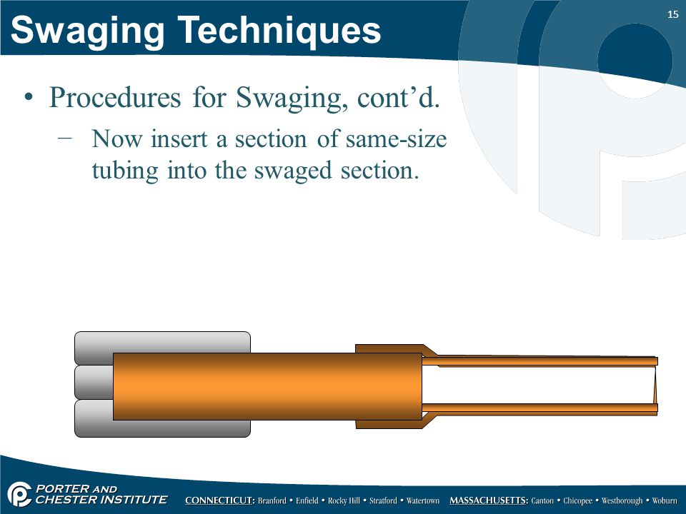 15 Procedures for Swaging, cont'd.