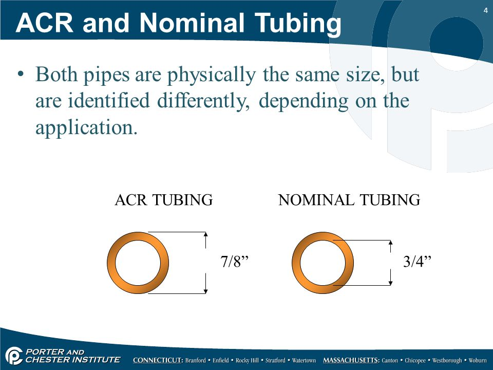 4 ACR TUBING NOMINAL TUBING 7/8 3/4 Both pipes are physically the same size, but are identified differently, depending on the application.
