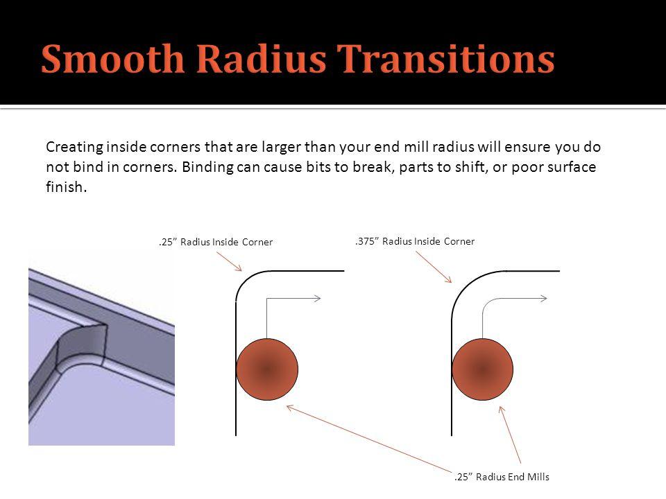 .25 Radius End Mills.25 Radius Inside Corner.375 Radius Inside Corner Creating inside corners that are larger than your end mill radius will ensure you do not bind in corners.