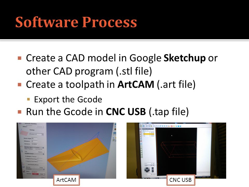 Create a CAD model in Google Sketchup or other CAD program (.stl file)  Create a toolpath in ArtCAM (.art file)  Export the Gcode  Run the Gcode in CNC USB (.tap file) ArtCAMCNC USB