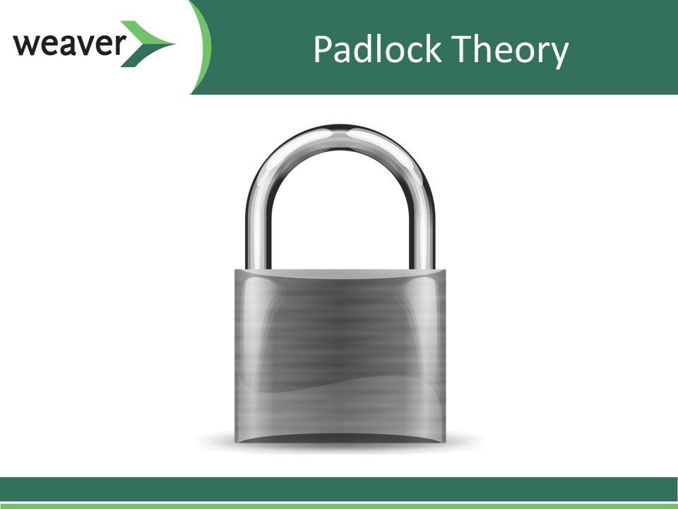 Padlock Theory