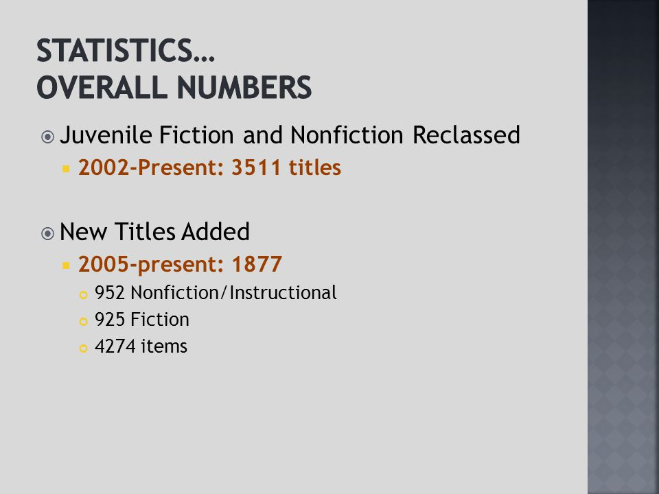  Juvenile Fiction and Nonfiction Reclassed  2002-Present: 3511 titles  New Titles Added  2005-present: 1877 952 Nonfiction/Instructional 925 Fiction 4274 items