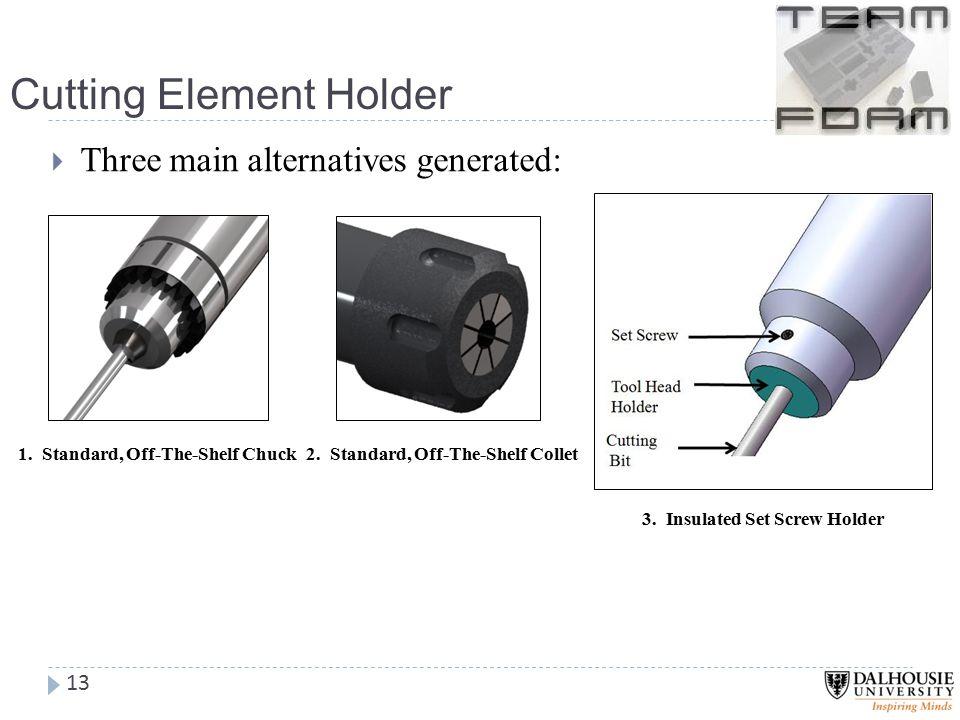 Cutting Element Holder  Three main alternatives generated: 1.