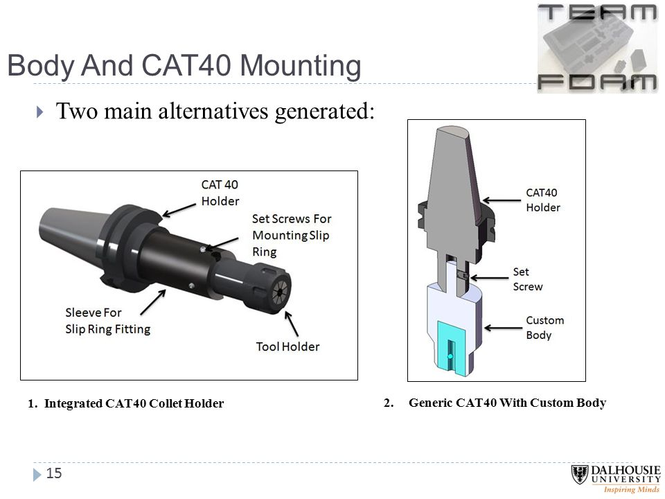 Body And CAT40 Mounting  Two main alternatives generated: 1.