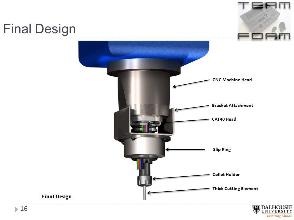 Final Design Collet Holder Bracket Attachment Slip Ring CNC Machine Head Thick Cutting Element 16 Final Design CAT40 Head